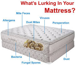 Protect your expensive mattress with a waterproof mattress protector